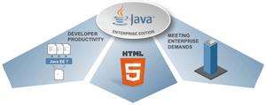 JavaOne 2013 – Verslag van JavaOne conferentie in San Fransisco