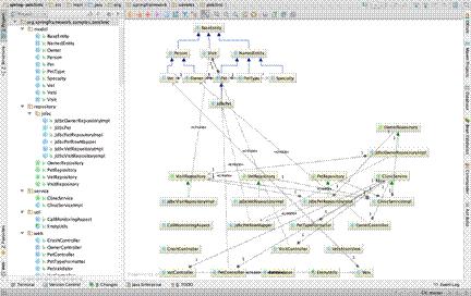 Software architecture as code | NLJUG - Nederlandse Java